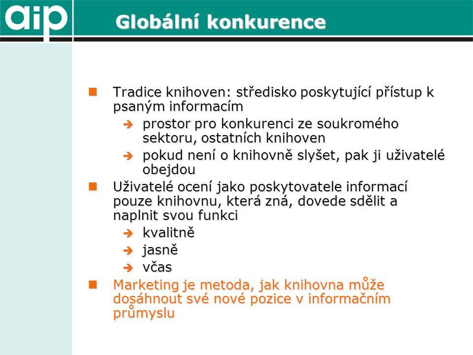 Globální konkurence  Tradice knihoven: středisko poskytující přístup k psaným informacím  prostor pro konkurenci ze soukromého sektoru, ostatních kn