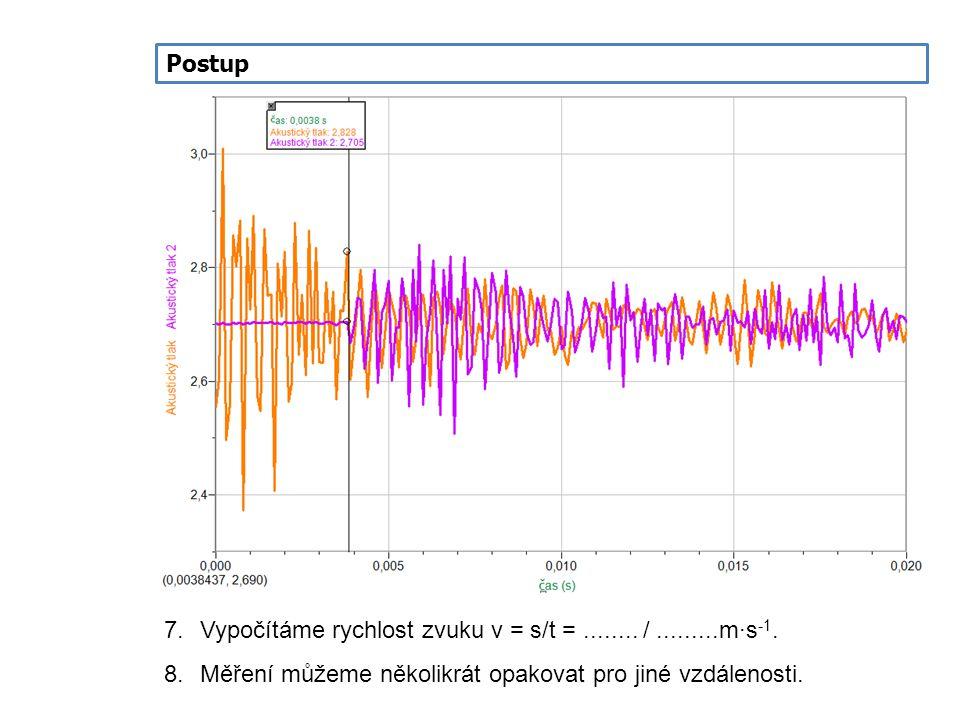 Postup 7.Vypočítáme rychlost zvuku v = s/t =........ /.........m·s -1. 8.Měření můžeme několikrát opakovat pro jiné vzdálenosti.