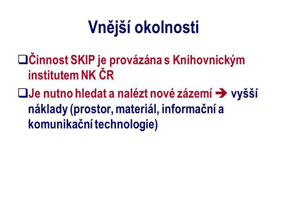 Vnější okolnosti  Činnost SKIP je provázána s Knihovnickým institutem NK ČR  Je nutno hledat a nalézt nové zázemí  vyšší náklady (prostor, materiál