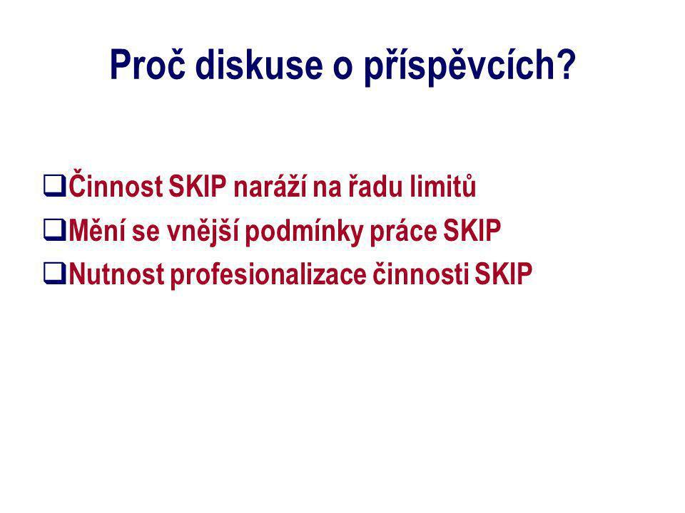 Proč diskuse o příspěvcích?  Činnost SKIP naráží na řadu limitů  Mění se vnější podmínky práce SKIP  Nutnost profesionalizace činnosti SKIP