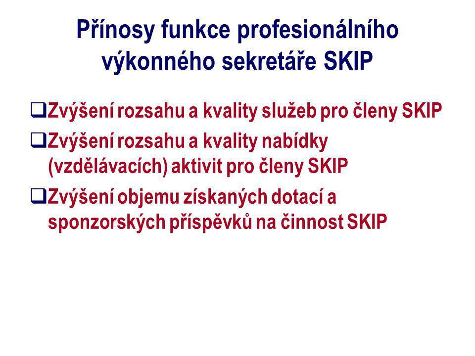 Přínosy funkce profesionálního výkonného sekretáře SKIP  Zvýšení rozsahu a kvality služeb pro členy SKIP  Zvýšení rozsahu a kvality nabídky (vzdělávacích) aktivit pro členy SKIP  Zvýšení objemu získaných dotací a sponzorských příspěvků na činnost SKIP