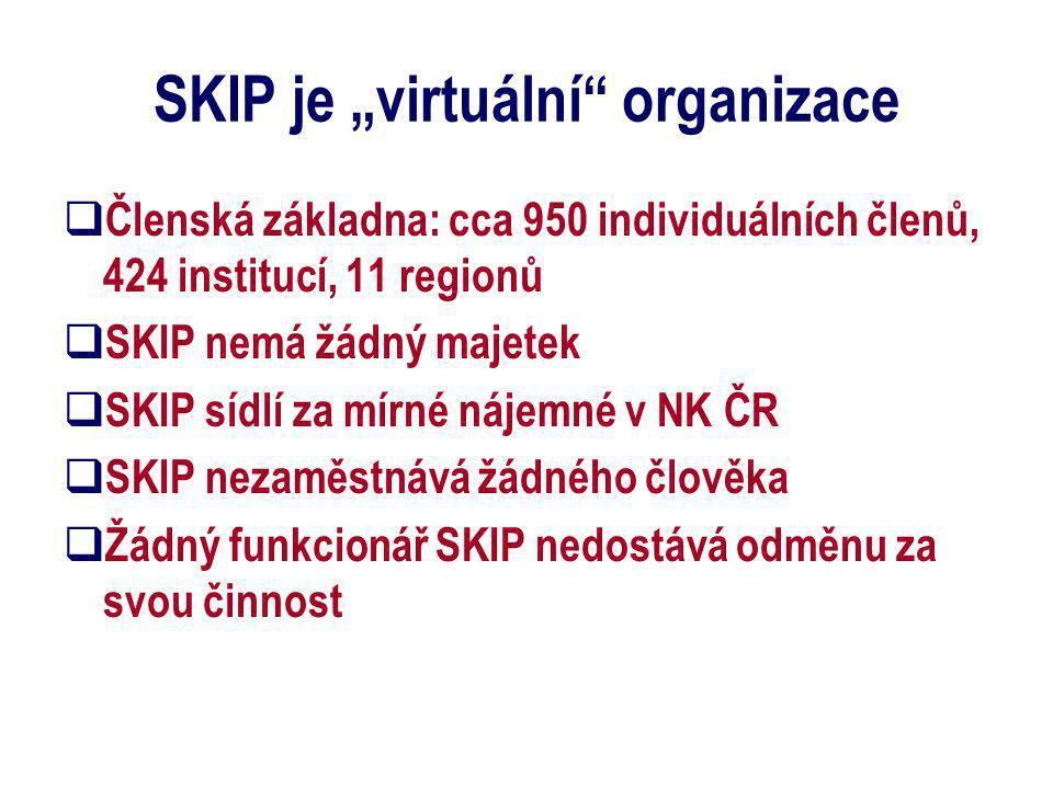 """SKIP je """"virtuální organizace  Členská základna: cca 950 individuálních členů, 424 institucí, 11 regionů  SKIP nemá žádný majetek  SKIP sídlí za mírné nájemné v NK ČR  SKIP nezaměstnává žádného člověka  Žádný funkcionář SKIP nedostává odměnu za svou činnost"""