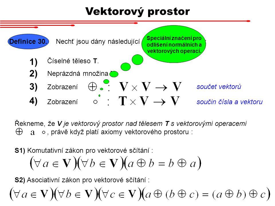 Vektorový prostor Nechť jsou dány následující matematické objekty: Definice 30. 1) 2) 3) Číselné těleso T. Neprázdná množina V. 4) Zobrazení Řekneme,