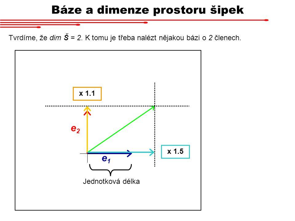 Báze a dimenze prostoru šipek Tvrdíme, že dim Š = 2. K tomu je třeba nalézt nějakou bázi o 2 členech. e1e1 e2e2 Jednotková délka x 1.5 x 1.1
