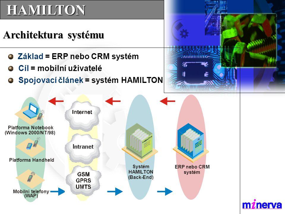 Základ = ERP nebo CRM systém Cíl = mobilní uživatelé Spojovací článek = systém HAMILTON Architektura systému HAMILTON HAMILTON