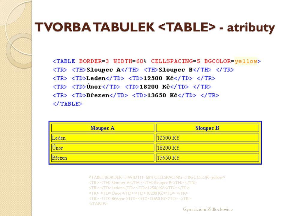 Gymnázium Židlochovice TVORBA TABULEK - atributy Sloupec A Sloupec B Leden 12500 Kč Únor 18200 Kč Březen 13650 Kč