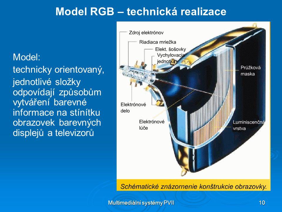 Multimediální systémy PVII 10 Model RGB – technická realizace Model: technicky orientovaný, jednotlivé složky odpovídají způsobům vytváření barevné in