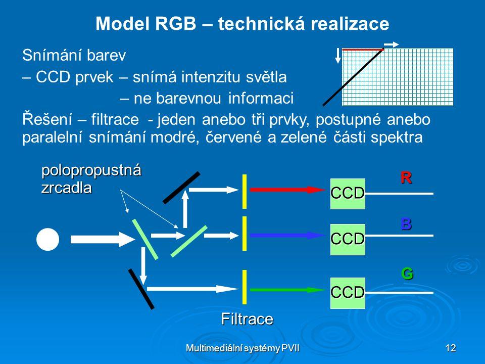 Multimediální systémy PVII 12 Model RGB – technická realizace Snímání barev – CCD prvek – snímá intenzitu světla – ne barevnou informaci Řešení – filt