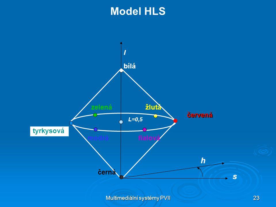 Multimediální systémy PVII 23 Model HLS bílá l tyrkysová zelenážlutá fialovámodrá h L=0,5 s červená černá