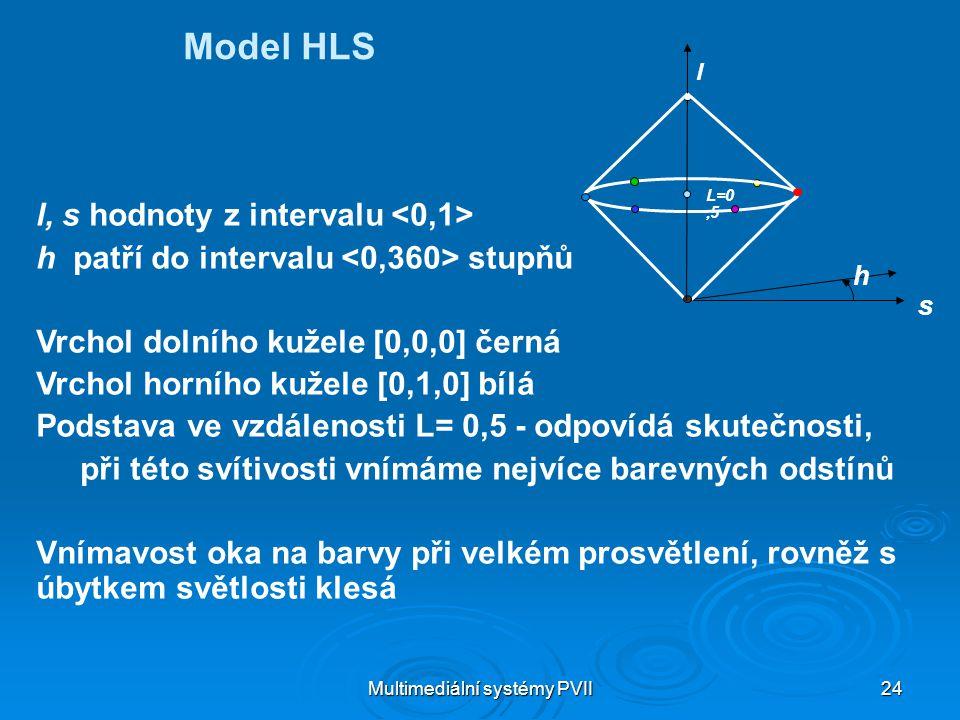 Multimediální systémy PVII 24 Model HLS l, s hodnoty z intervalu h patří do intervalu stupňů Vrchol dolního kužele [0,0,0] černá Vrchol horního kužele
