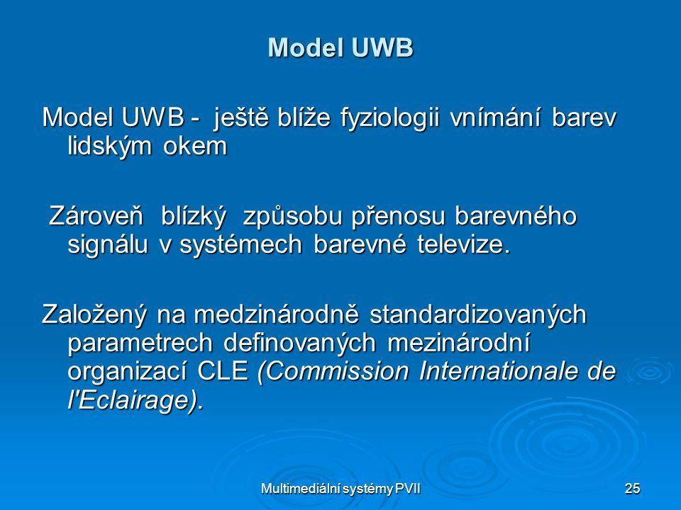 Multimediální systémy PVII25 Model UWB Model UWB - ještě blíže fyziologii vnímání barev lidským okem Zároveň blízký způsobu přenosu barevného signálu
