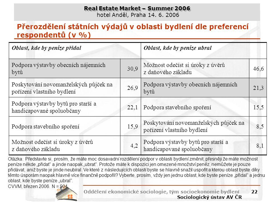 Real Estate Market – Summer 2006 hotel Anděl, Praha 14. 6. 2006 Oddělení ekonomické sociologie, tým socioekonomie bydlení Sociologický ústav AV ČR 22