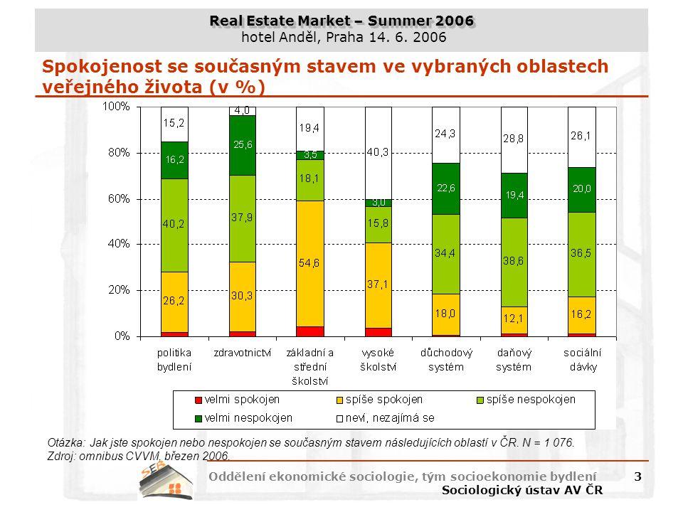 Real Estate Market – Summer 2006 hotel Anděl, Praha 14. 6. 2006 Oddělení ekonomické sociologie, tým socioekonomie bydlení Sociologický ústav AV ČR 3 S