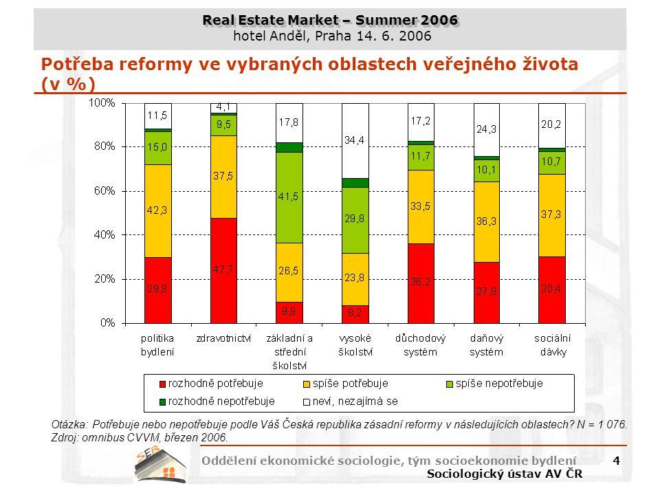 Real Estate Market – Summer 2006 hotel Anděl, Praha 14. 6. 2006 Oddělení ekonomické sociologie, tým socioekonomie bydlení Sociologický ústav AV ČR 4 P