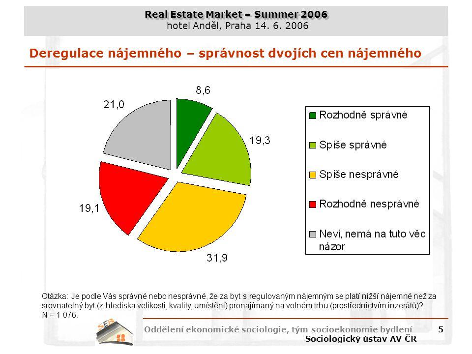 Real Estate Market – Summer 2006 hotel Anděl, Praha 14. 6. 2006 Oddělení ekonomické sociologie, tým socioekonomie bydlení Sociologický ústav AV ČR 5 D