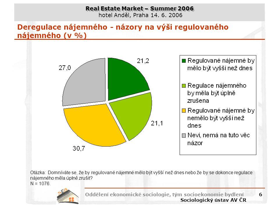 Real Estate Market – Summer 2006 hotel Anděl, Praha 14. 6. 2006 Oddělení ekonomické sociologie, tým socioekonomie bydlení Sociologický ústav AV ČR 6 D