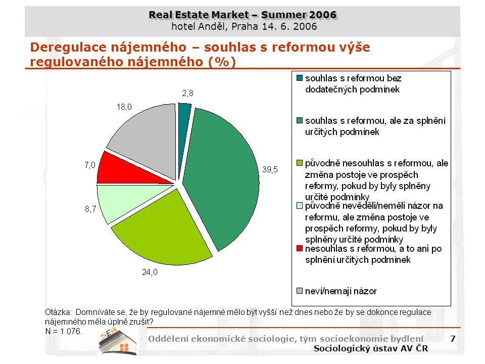 Real Estate Market – Summer 2006 hotel Anděl, Praha 14. 6. 2006 Oddělení ekonomické sociologie, tým socioekonomie bydlení Sociologický ústav AV ČR 7 D