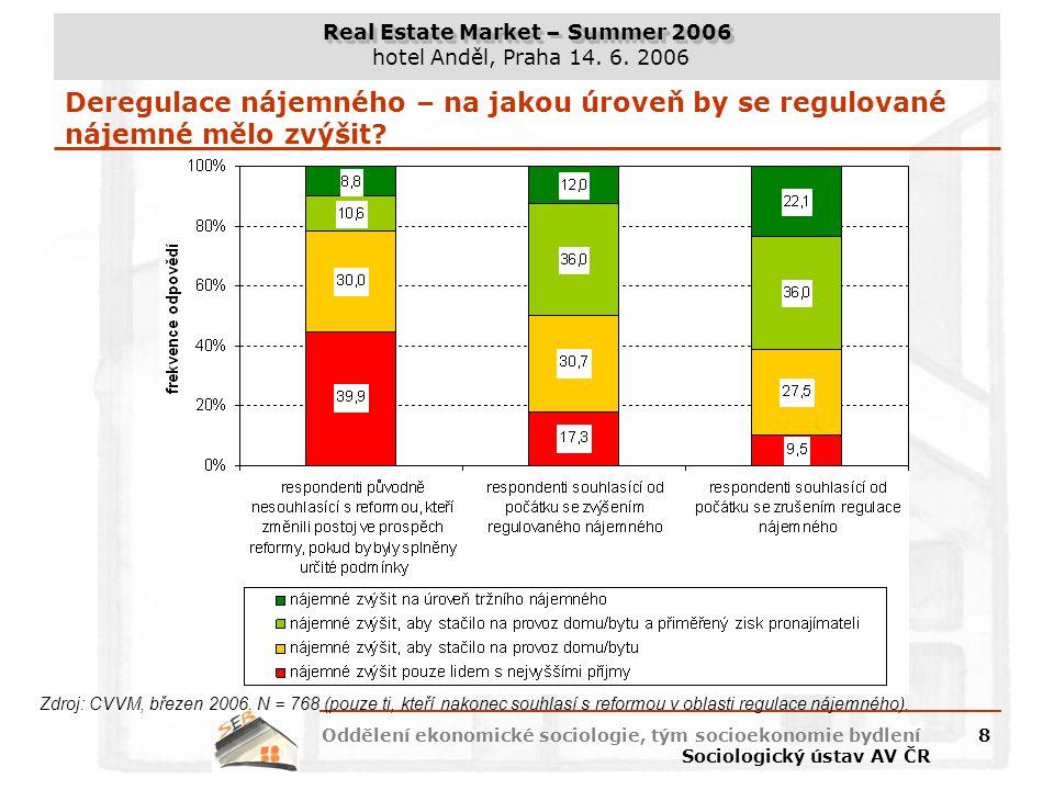 Real Estate Market – Summer 2006 hotel Anděl, Praha 14. 6. 2006 Oddělení ekonomické sociologie, tým socioekonomie bydlení Sociologický ústav AV ČR 8 D