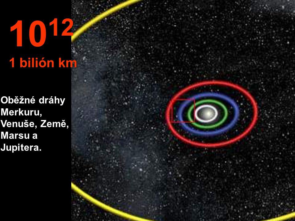 10 11 100 milónů km Oběžné dráhy Venuše a Země.
