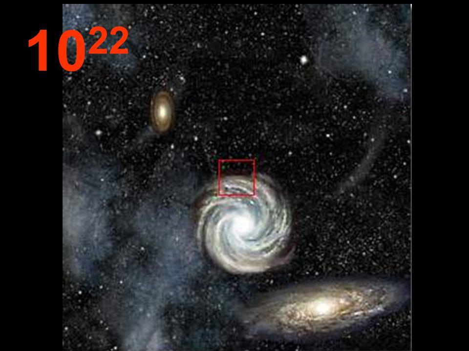 Z této vzdálenosti vypadají všechny galaxie malé v porovnání s prázdným meziprostorem. Stejné zákony platí pro všechny živé tvory ve Vesmíru. Mohli by