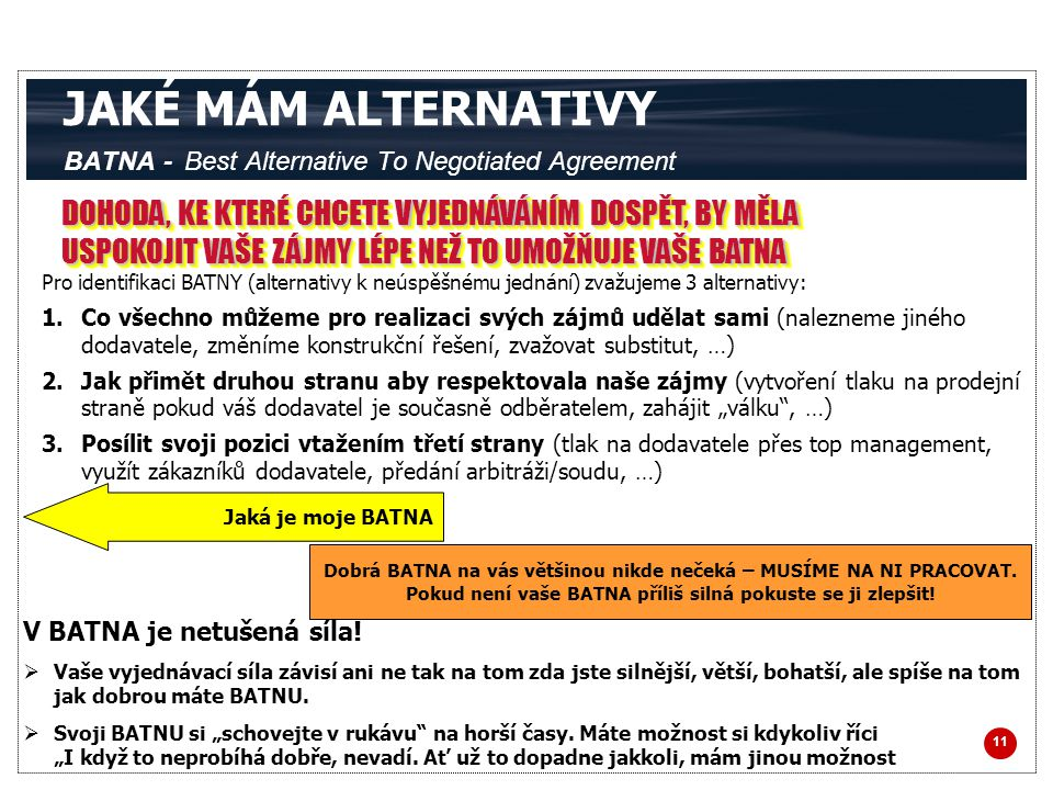 11 JAKÉ MÁM ALTERNATIVY BATNA - Best Alternative To Negotiated Agreement DOHODA, KE KTERÉ CHCETE VYJEDNÁVÁNÍM DOSPĚT, BY MĚLA USPOKOJIT VAŠE ZÁJMY LÉP