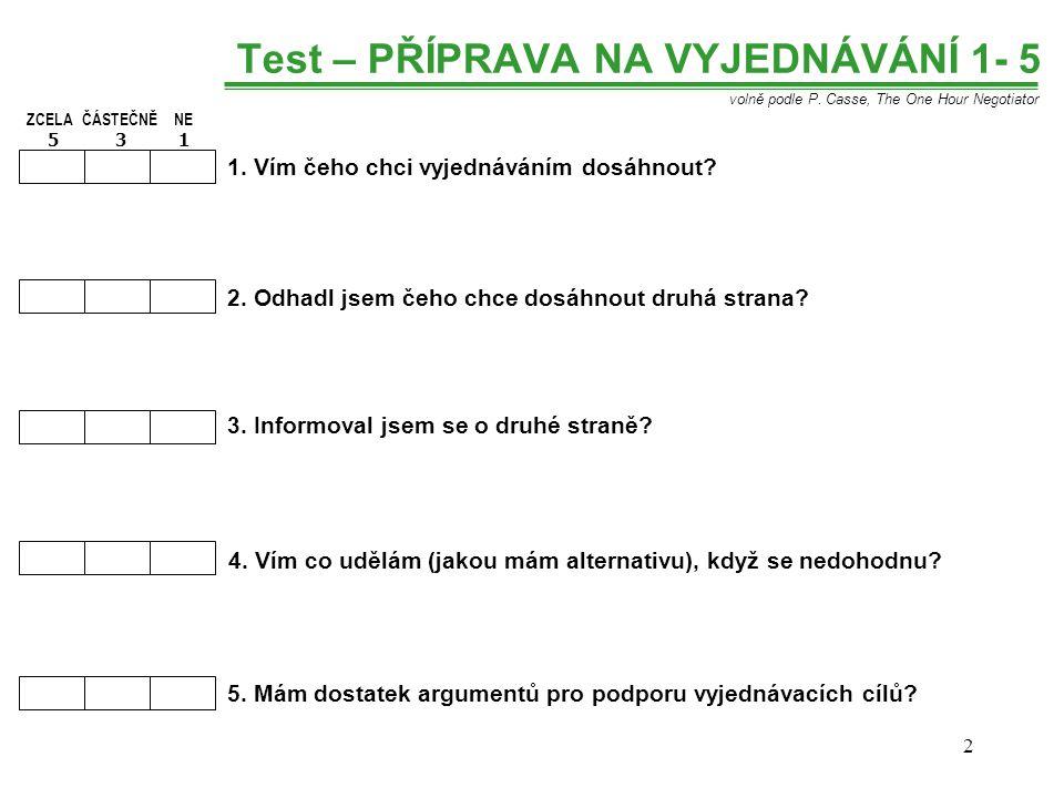 2 Test – PŘÍPRAVA NA VYJEDNÁVÁNÍ 1- 5 1.Vím čeho chci vyjednáváním dosáhnout.