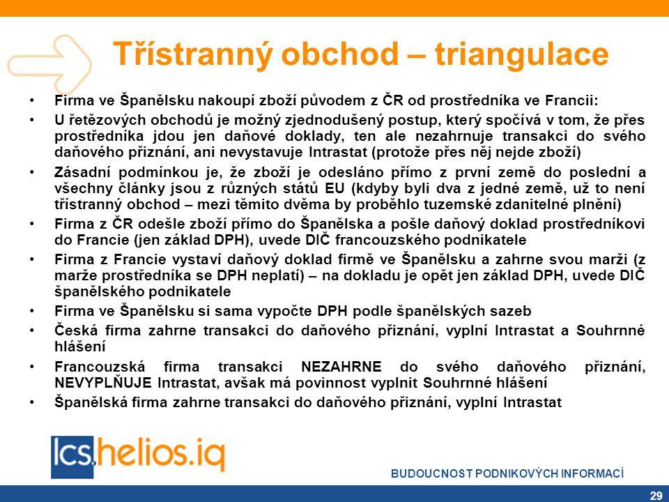BUDOUCNOST PODNIKOVÝCH INFORMACÍ 29 Třístranný obchod – triangulace •Firma ve Španělsku nakoupí zboží původem z ČR od prostředníka ve Francii: •U řetě