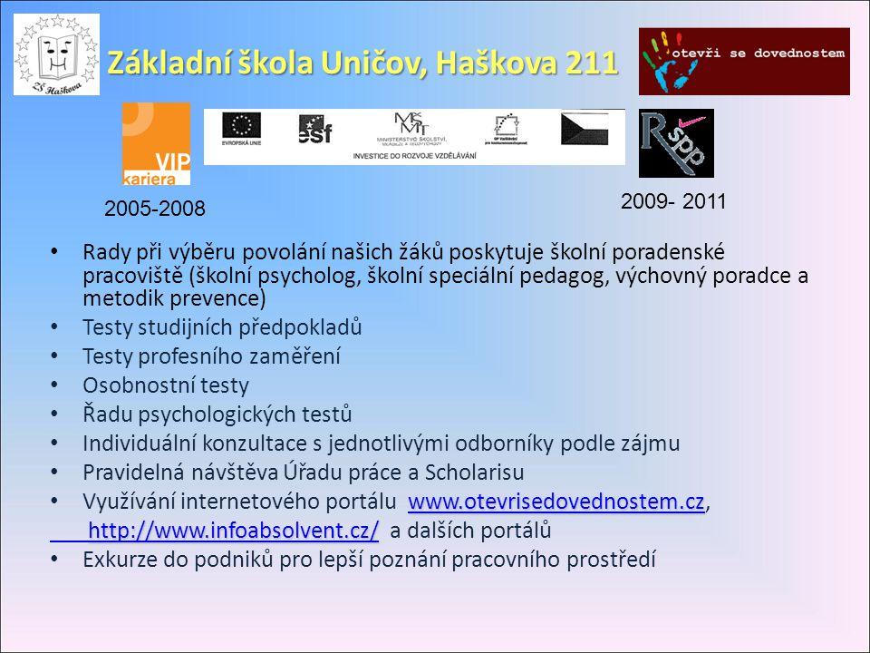 Základní škola Uničov, Haškova 211 • Rady při výběru povolání našich žáků poskytuje školní poradenské pracoviště (školní psycholog, školní speciální p