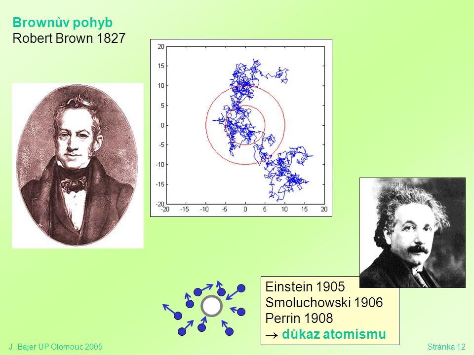 J. Bajer UP Olomouc 2005Stránka 12 Brownův pohyb Robert Brown 1827 Einstein 1905 Smoluchowski 1906 Perrin 1908  důkaz atomismu