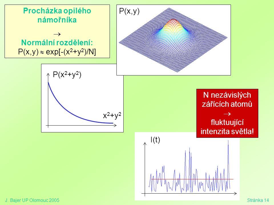 J. Bajer UP Olomouc 2005Stránka 14 I(t) N nezávislých zářících atomů  fluktuující intenzita světla! x 2 +y 2 P(x 2 +y 2 ) P(x,y) Procházka opilého ná