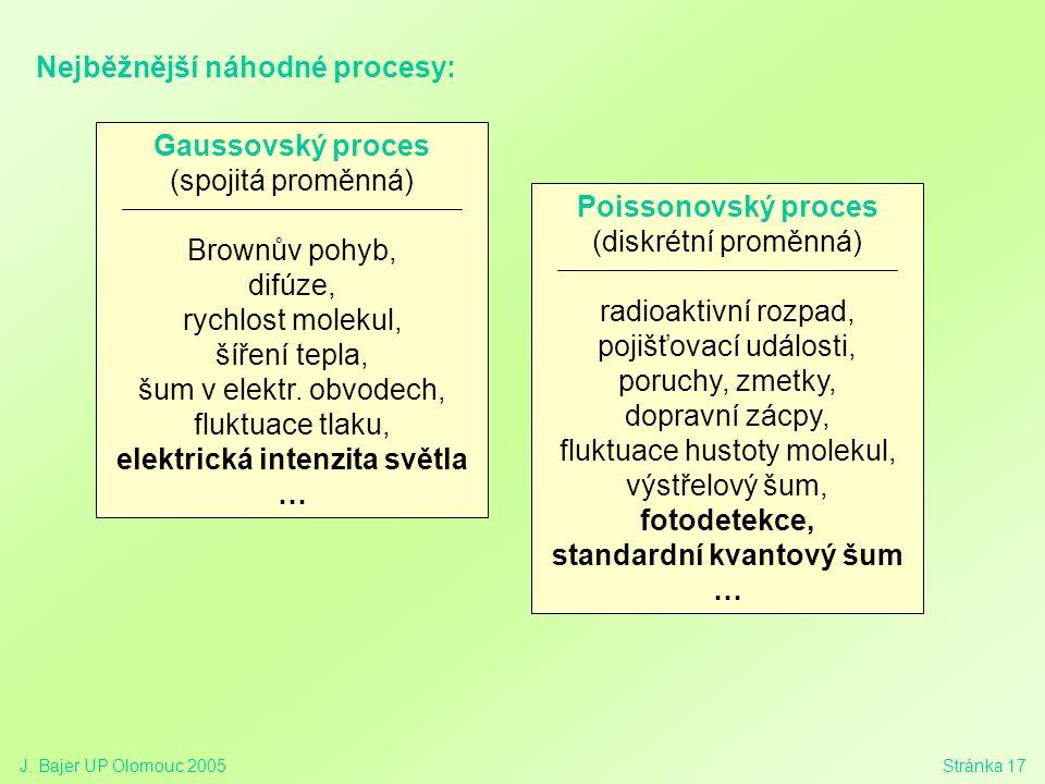 J. Bajer UP Olomouc 2005Stránka 17 Poissonovský proces (diskrétní proměnná) radioaktivní rozpad, pojišťovací události, poruchy, zmetky, dopravní zácpy