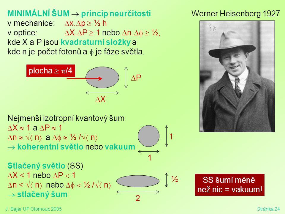 J.Bajer UP Olomouc 2005Stránka 24 MINIMÁLNÍ ŠUM  princip neurčitosti v mechanice:  x.
