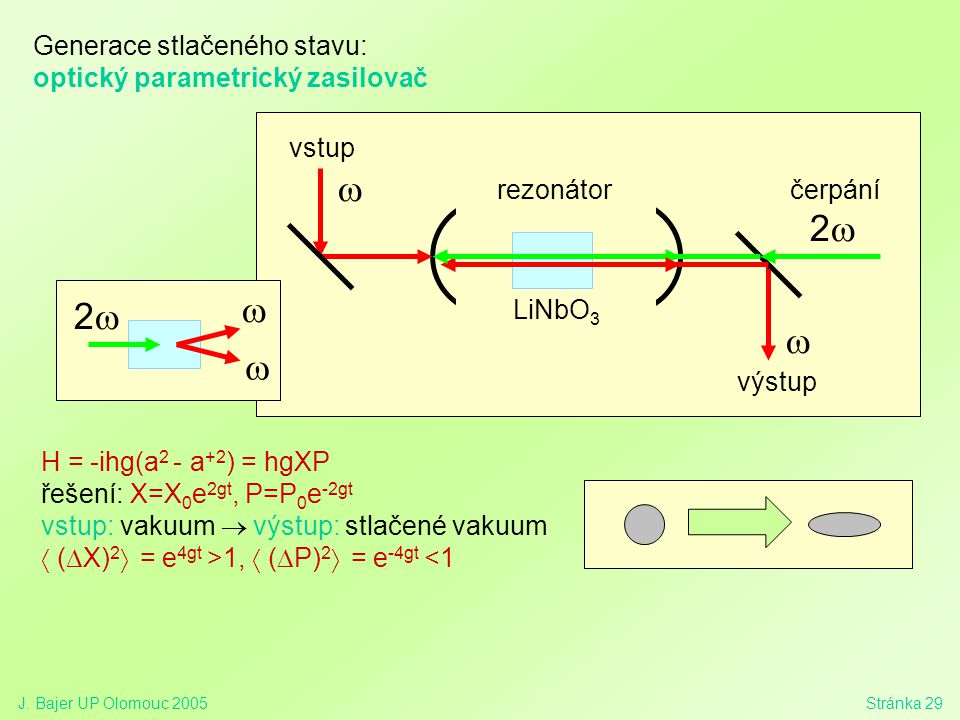 J. Bajer UP Olomouc 2005Stránka 29 Generace stlačeného stavu: optický parametrický zasilovač vstup výstup 22  čerpání  LiNbO 3 rezonátor H = -ihg(