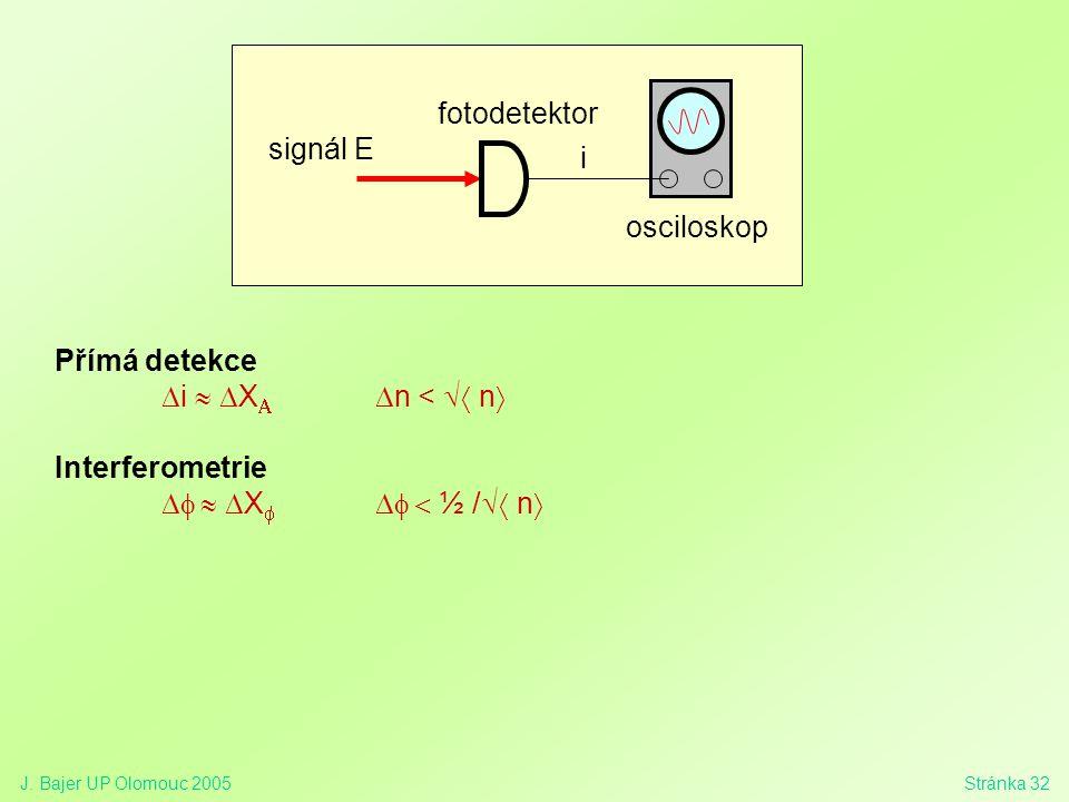 J. Bajer UP Olomouc 2005Stránka 32 Přímá detekce  i   X   n <  n  Interferometrie    X    ½ /  n  signál E osciloskop fotodetektor
