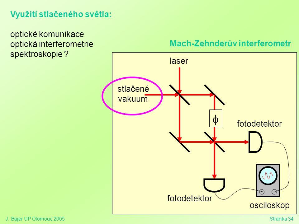 J. Bajer UP Olomouc 2005Stránka 34 Využití stlačeného světla: optické komunikace optická interferometrie spektroskopie ? laser osciloskop stlačené vak