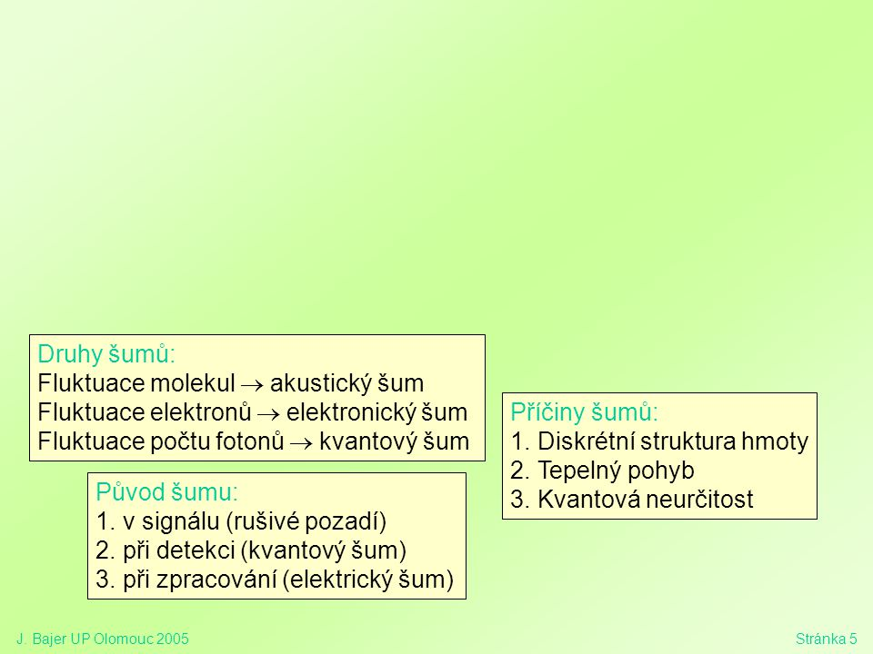 J. Bajer UP Olomouc 2005Stránka 5 Příčiny šumů: 1.Diskrétní struktura hmoty 2.Tepelný pohyb 3.Kvantová neurčitost Druhy šumů: Fluktuace molekul  akus