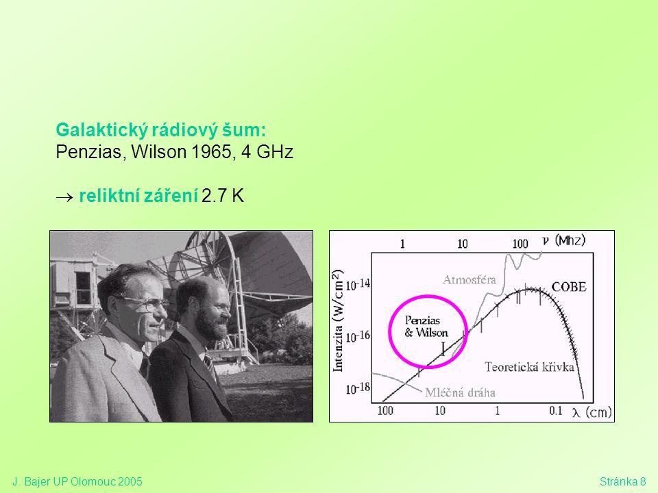 J. Bajer UP Olomouc 2005Stránka 8 Galaktický rádiový šum: Penzias, Wilson 1965, 4 GHz  reliktní záření 2.7 K