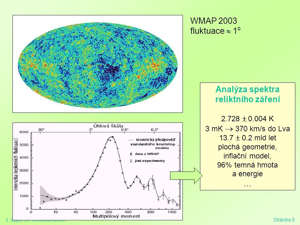 J. Bajer UP Olomouc 2005Stránka 9 Analýza spektra reliktního záření 2.728  0.004 K 3 mK  370 km/s do Lva 13.7  0.2 mld let plochá geometrie, infla
