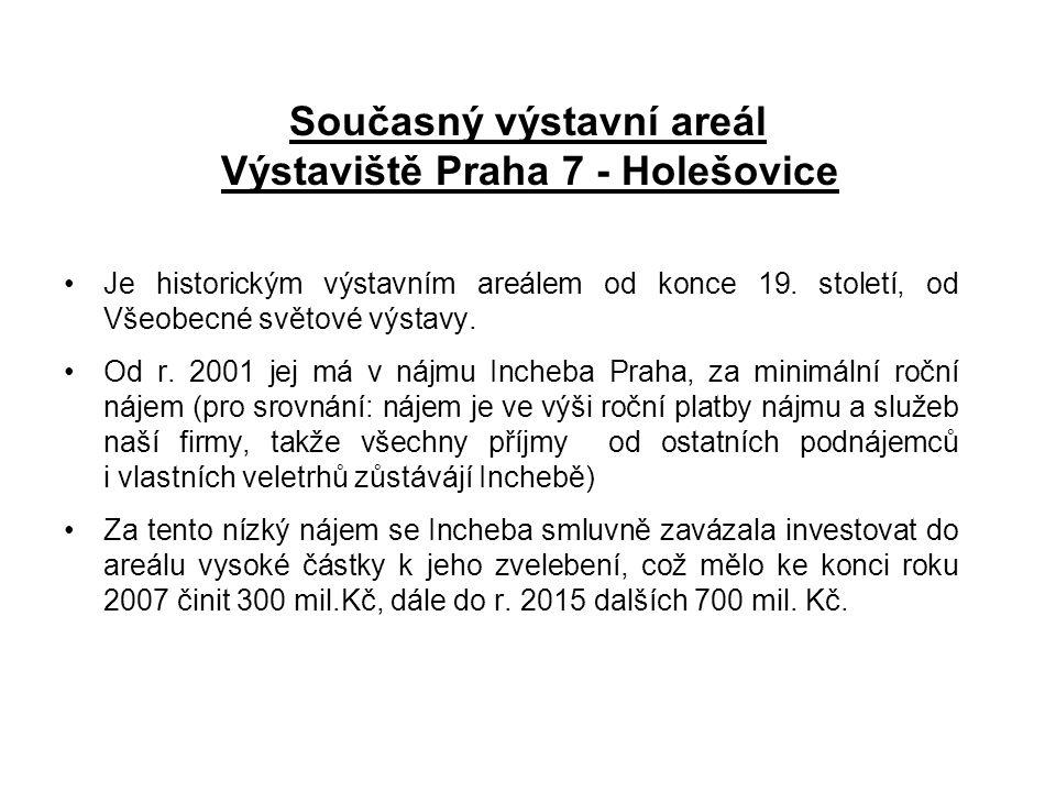 Současný výstavní areál Výstaviště Praha 7 - Holešovice •Je historickým výstavním areálem od konce 19. století, od Všeobecné světové výstavy. •Od r. 2
