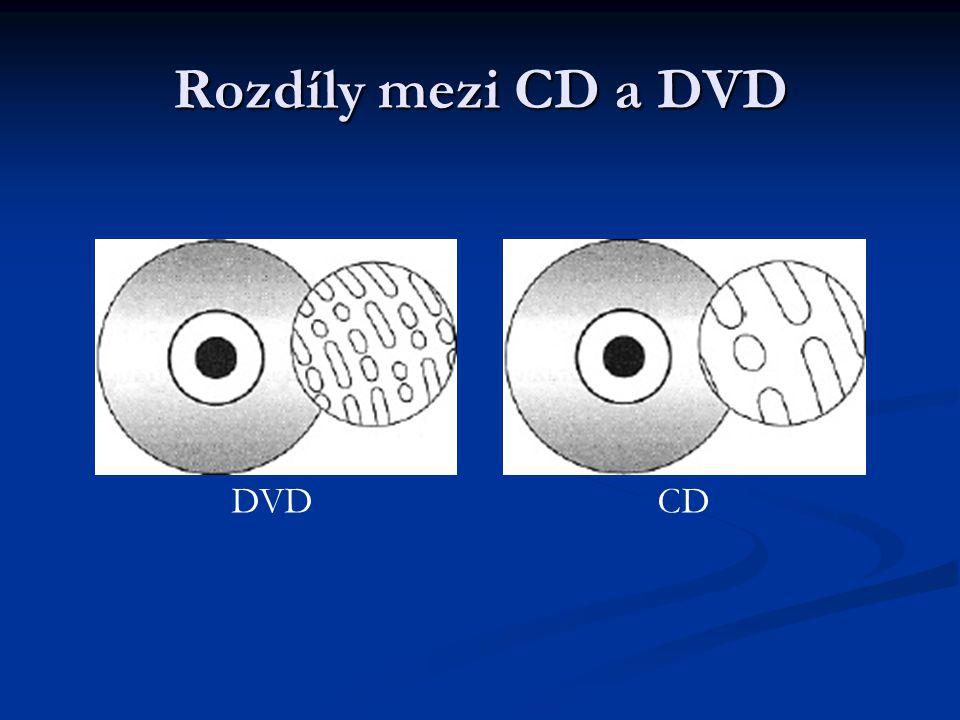 Rozdíly mezi CD a DVD CDDVD