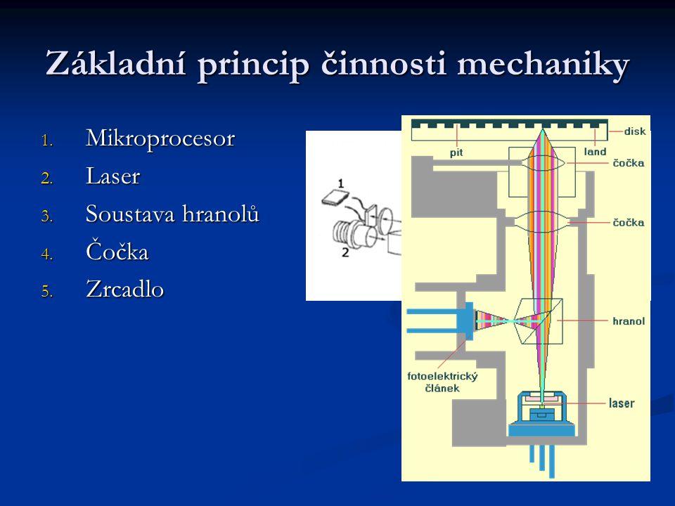 Základní princip činnosti mechaniky 1. Mikroprocesor 2. Laser 3. Soustava hranolů 4. Čočka 5. Zrcadlo