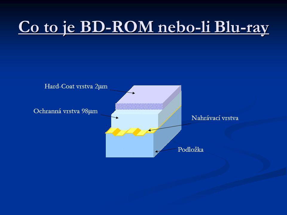 Co to je BD-ROM nebo-li Blu-ray Podložka Nahrávací vrstva Ochranná vrstva 98 μ m Hard-Coat vrstva 2 μ m