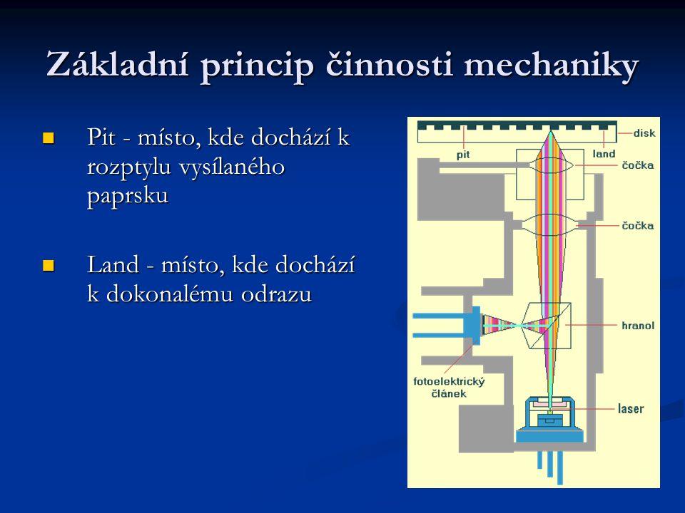 Základní princip činnosti mechaniky  Pit - místo, kde dochází k rozptylu vysílaného paprsku  Land - místo, kde dochází k dokonalému odrazu