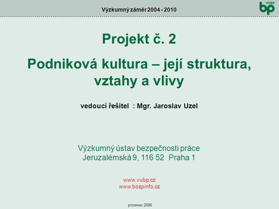 Výzkumný záměr 2004 - 2010 prosinec 2006 Projekt č. 2 Podniková kultura – její struktura, vztahy a vlivy vedoucí řešitel : Mgr. Jaroslav Uzel Výzkumný
