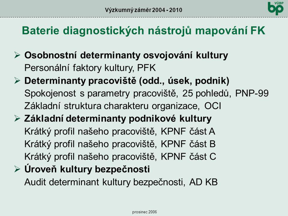 Výzkumný záměr 2004 - 2010 prosinec 2006  Osobnostní determinanty osvojování kultury Personální faktory kultury, PFK  Determinanty pracoviště (odd.,