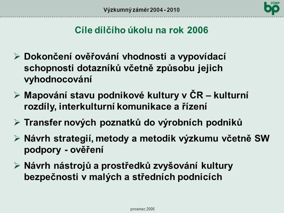 Výzkumný záměr 2004 - 2010 prosinec 2006  Dokončení ověřování vhodnosti a vypovídací schopnosti dotazníků včetně způsobu jejich vyhodnocování  Mapov