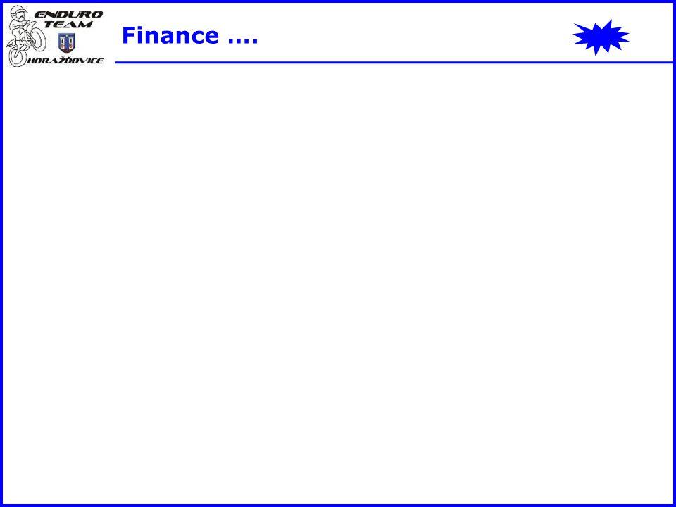 Finance ….