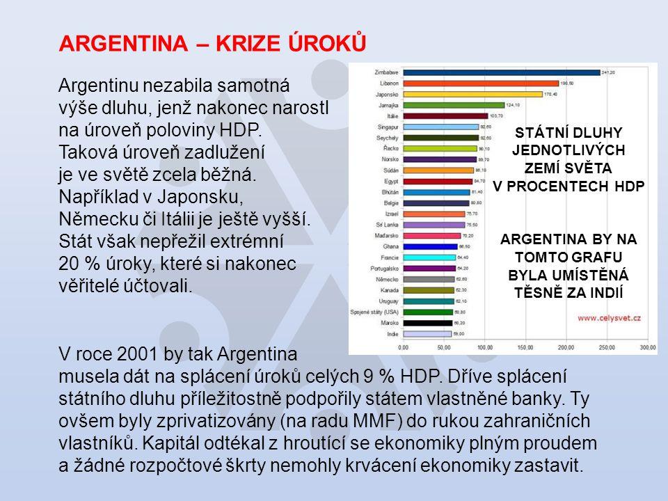 ARGENTINA – KRIZE ÚROKŮ Argentinu nezabila samotná výše dluhu, jenž nakonec narostl na úroveň poloviny HDP.