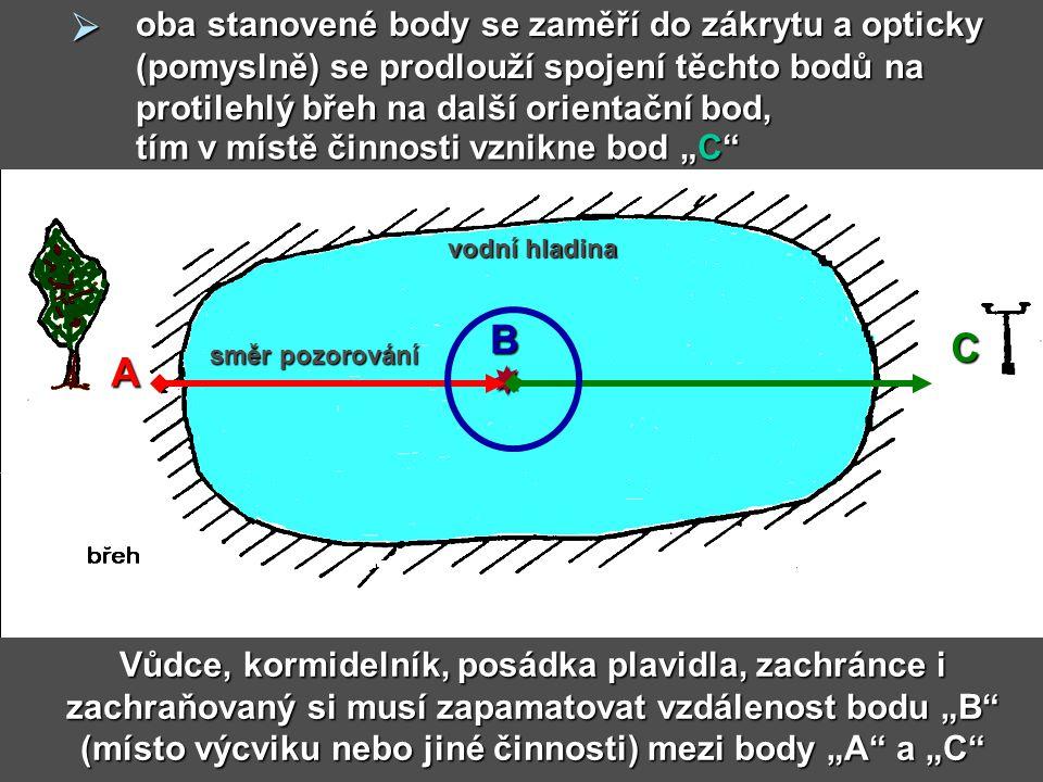  oba stanovené body se zaměří do zákrytu a opticky (pomyslně) se prodlouží spojení těchto bodů na protilehlý břeh na další orientační bod, tím v míst