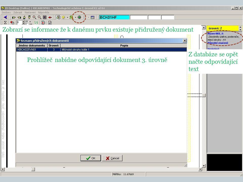 Z databáze se opět načte odpovídající text Zobrazí se informace že k danému prvku existuje přidružený dokument Prohlížeč nabídne odpovídající dokument